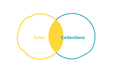 SalesVSCollections-V2