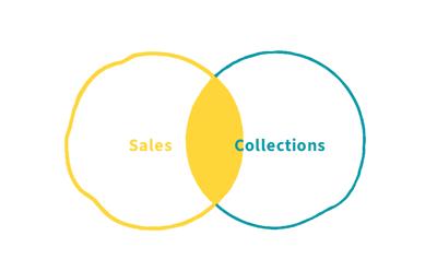 SalesVSCollections-V2