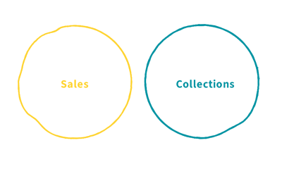SalesVSCollections1-V2 copy
