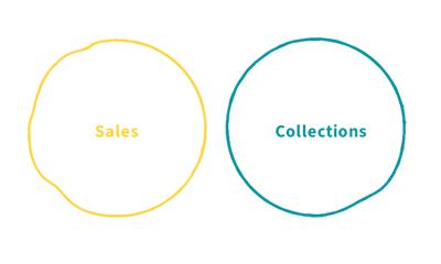 SalesVSCollections1-V2 copy